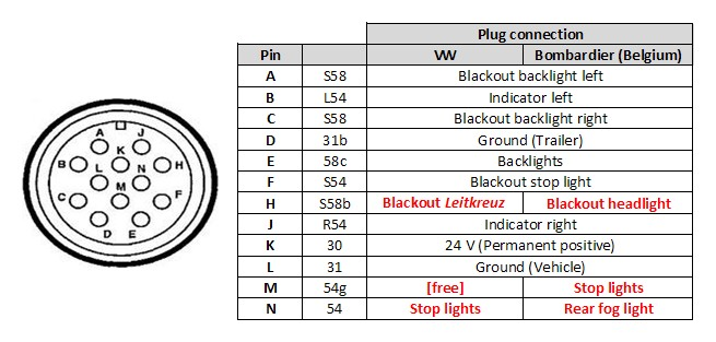 12 Pin Nato Trailer Plug Wiring Diagram RV Electrical