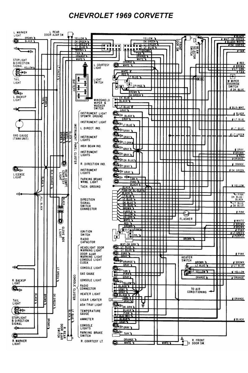 medium resolution of corvette fuse box diagram image wiring 1969 corvette wiring harness 1969 image wiring diagram on 1969