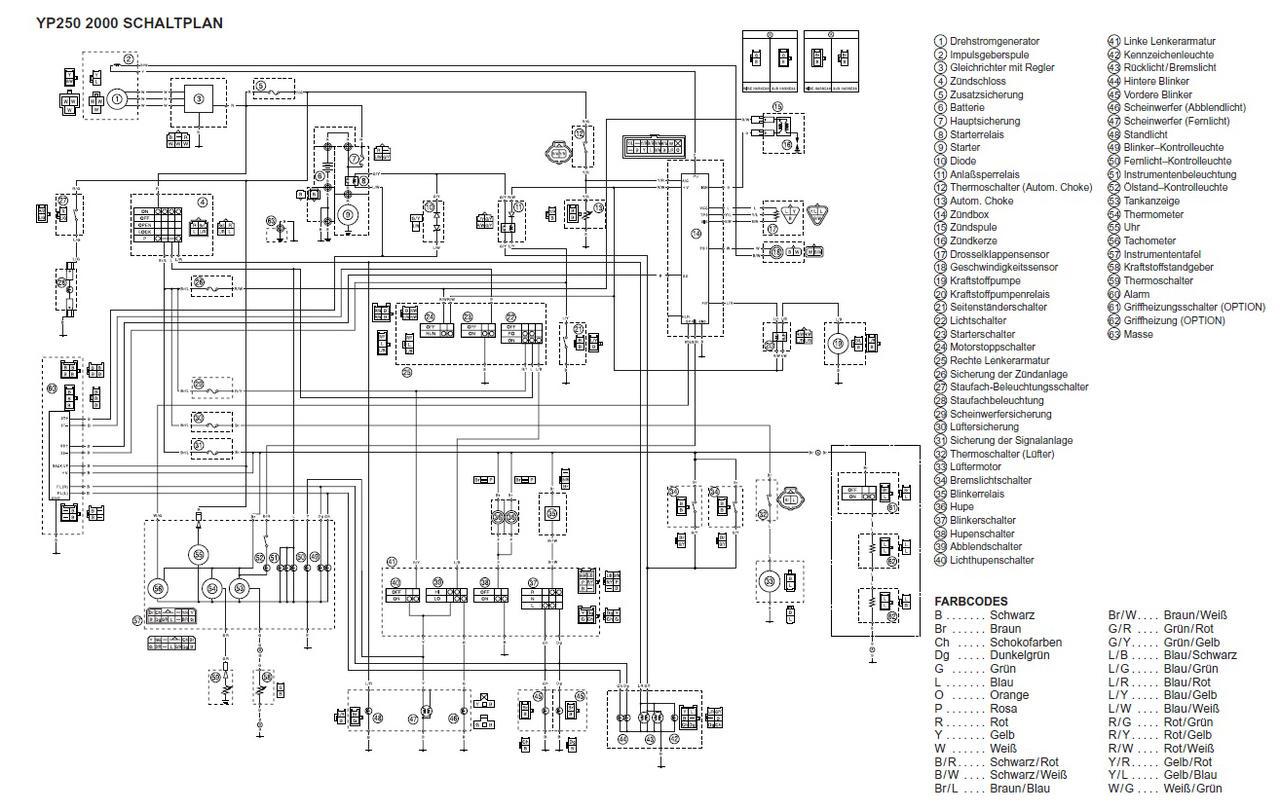 Betriebsanleitung Kymco Super 8