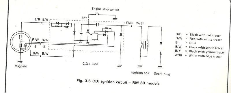 kawasaki 80 wire diagram schematic wiring diagram kawasaki wiring schematics diagram kawasaki kx 80 wiring diagram as file zq57297 wiring diagram for 1995 kawasaki bayou 220 kawasaki 80 wire diagram