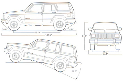 Compact Cars Comparison With Dimensions And Boot Capacity