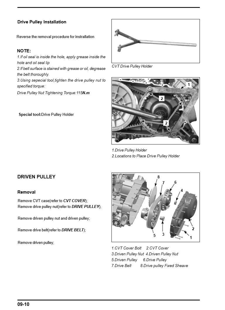federvorspannung hintere varioscheibe! • Rangerforum