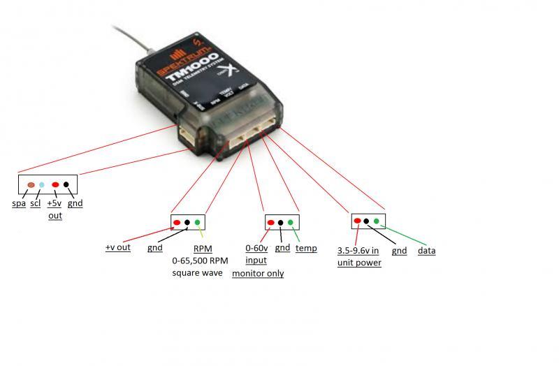 New AS3X Receivers AR9350, AR7350, AR636 and AR6335 WITH