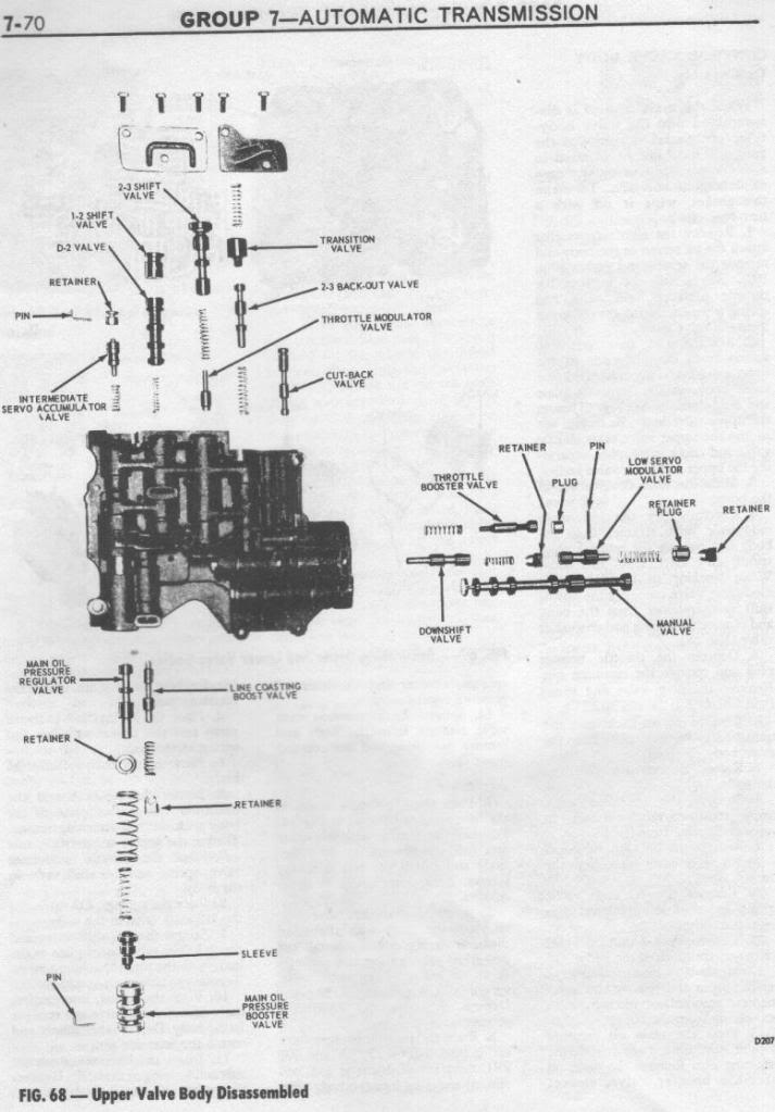 C4 Transmission Exploded View