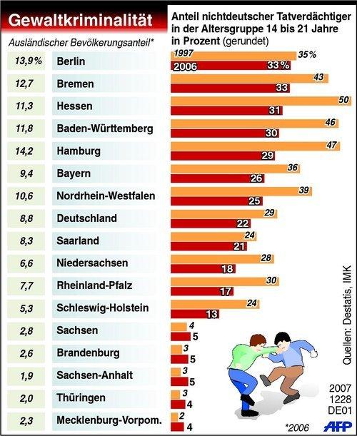 Alkoholtote Deutschland 2021