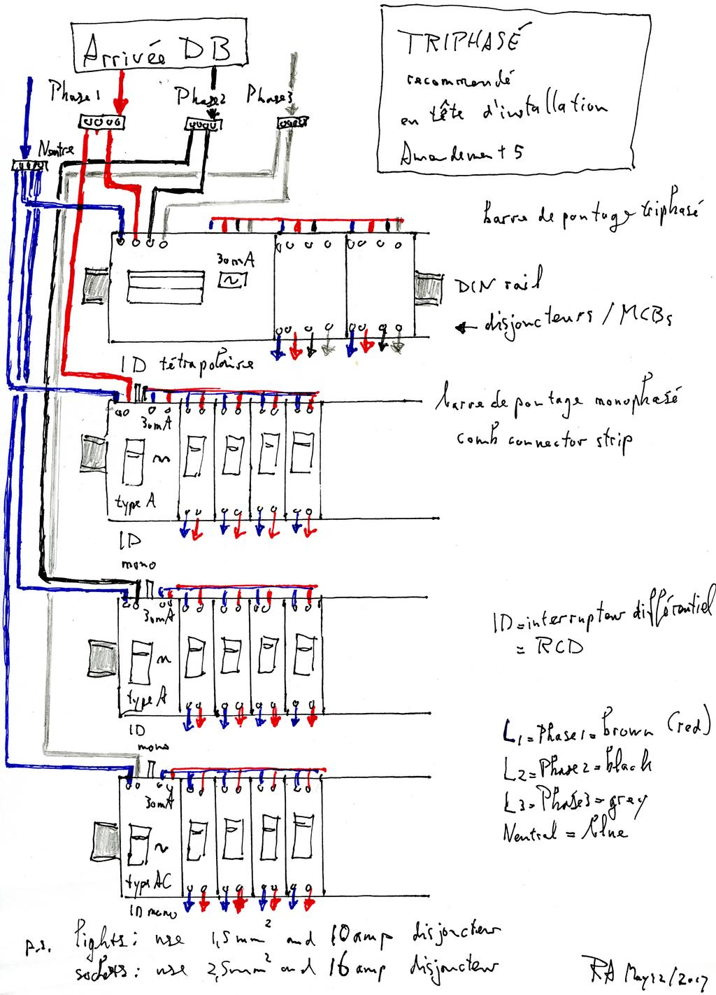 hight resolution of this one is probably an overkill but gives you an idea how the wiring has to be installed