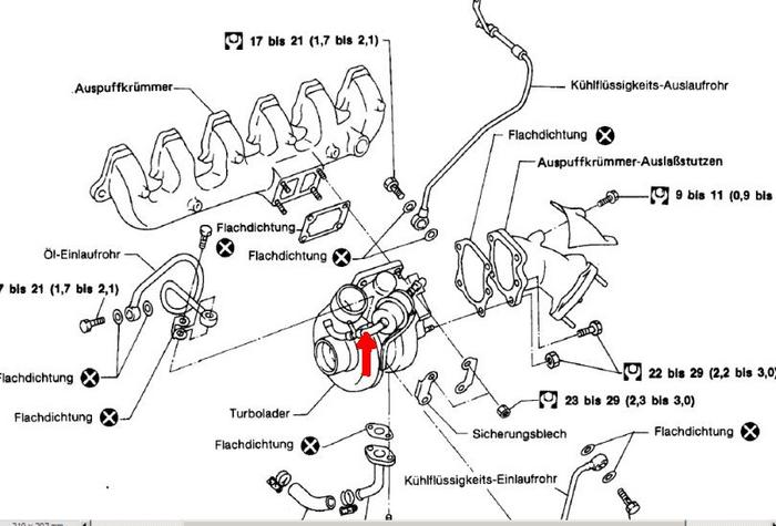 Das Offroad Forum: Turbolader Ladedruck