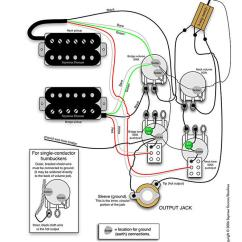 Wilkinson Guitar Pickup Wiring Diagram Lutron Grafik Eye 3000 Zebra Humbucker Splitten