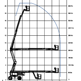 Gấp Khúc – Z Boom HA20RTJ (20.6 mét)