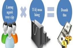 7 Cách quảng cáo trên mạng vô cùng hiệu quả