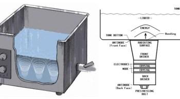 Thiết kế và lắp đặt bể rửa siêu âm theo yêu cầu
