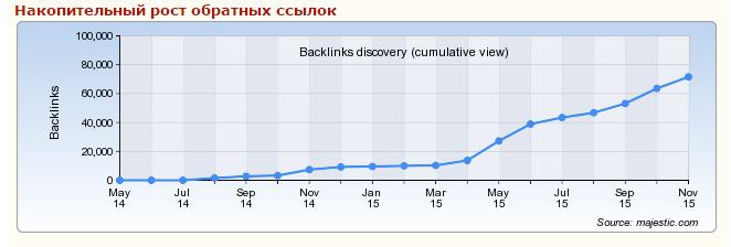 graficul dolarului bitcoin din toate timpurile)
