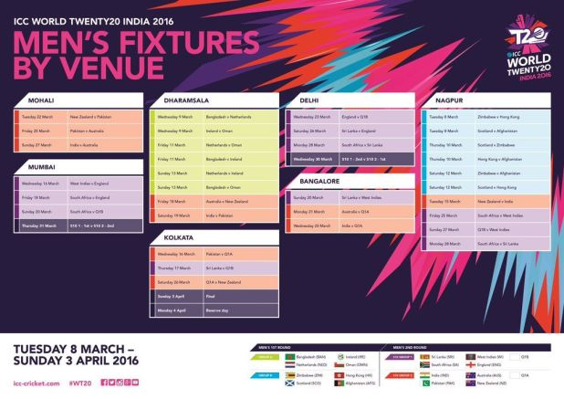 ICC-T20-World-Cup-2016-Full-Schedule