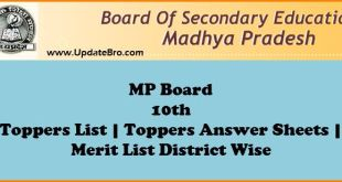 MP-Board-10th-Toppers-Merit-List