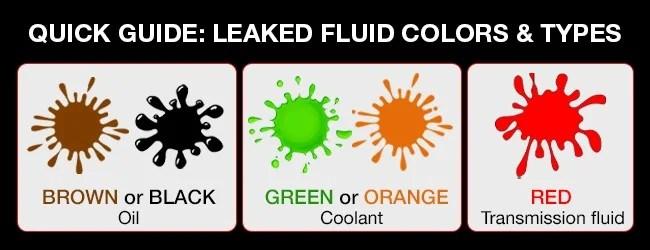 Liquid's Color