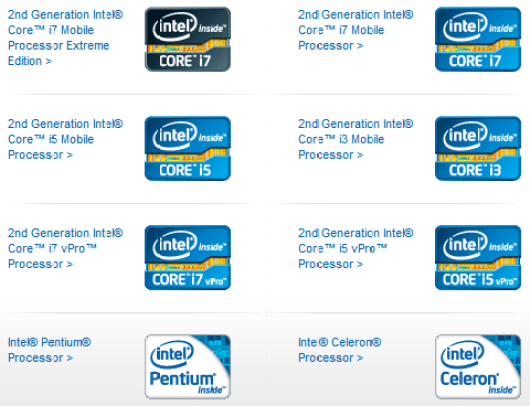 Different Generations of Intel Processors