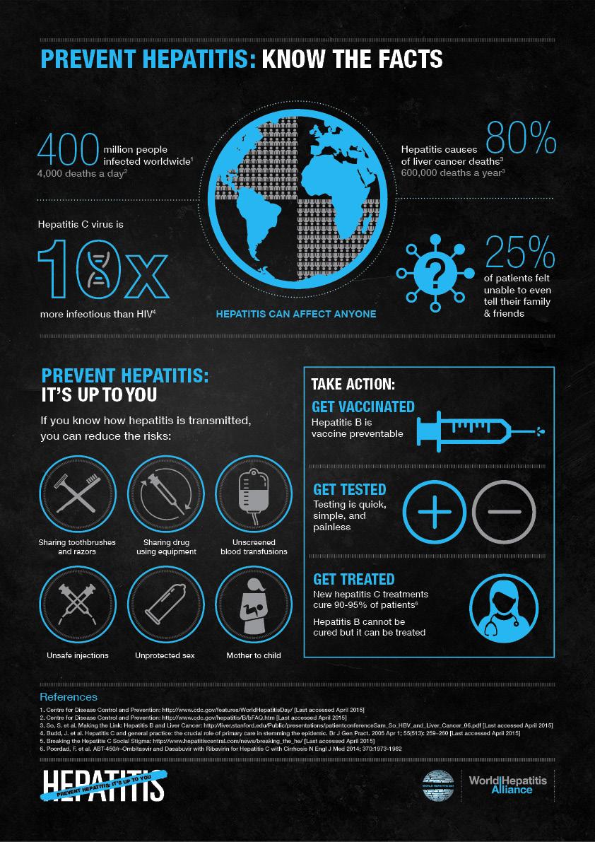 World Hepatitis Day 2015  Updating Medicina del Lavoro