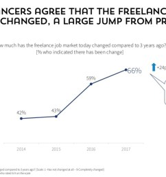 the labor market is changing future is freelance not 401k s [ 1920 x 1080 Pixel ]