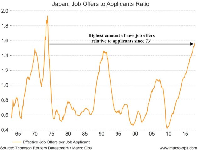 Applicants To Jobs