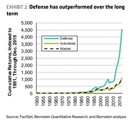 Own Defense