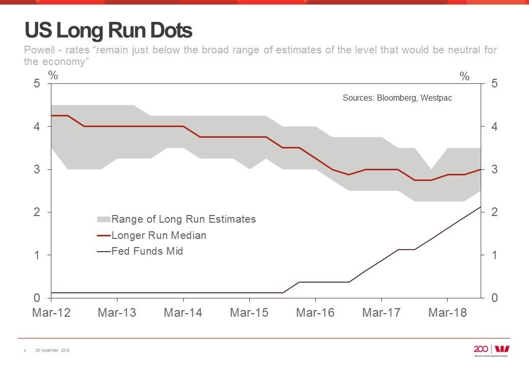 Long Run Dot Plots