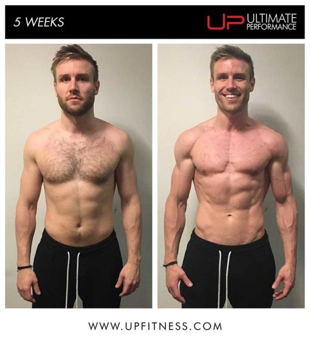 How To Stick To Your Diet 10 Tips From Up Clients Ultimate Performance
