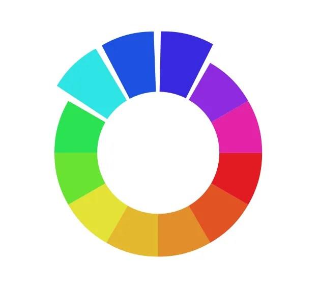 les couleurs analogues