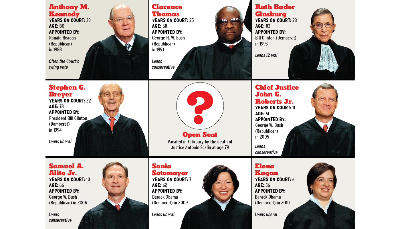 Should Supreme Court Justices Continue To Serve For Life