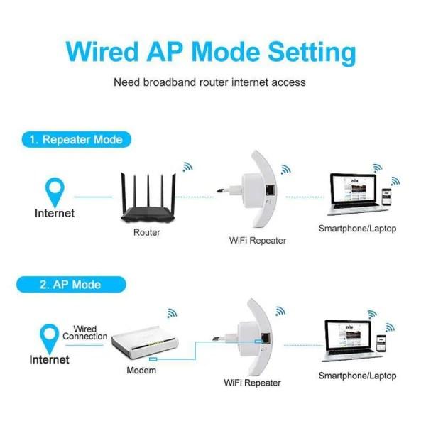 300 Mbps Wireless WiFi Repeater WiFi Booster WiFi Amplifier 4