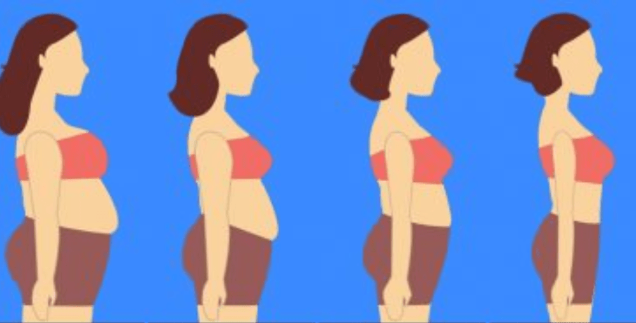 Is Your Slow Metabolism Causing Weight Gain? 31 Signs Your Sluggish Metabolism Needs a Reboot