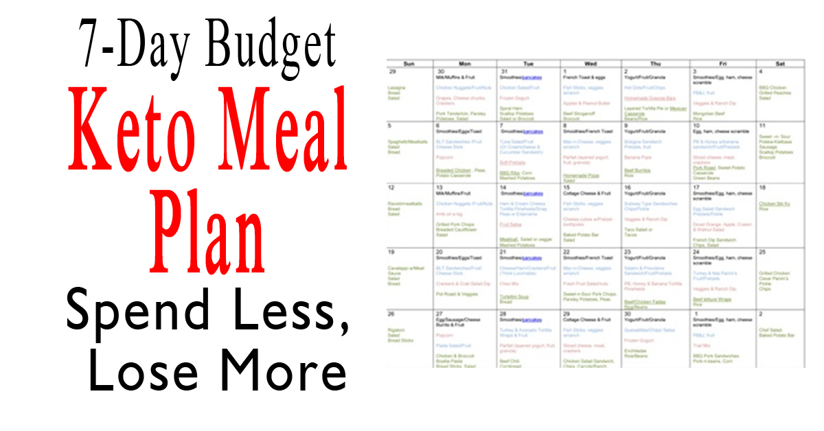 7-Day Budget Keto Meal Plan : Spend Less, Lose More