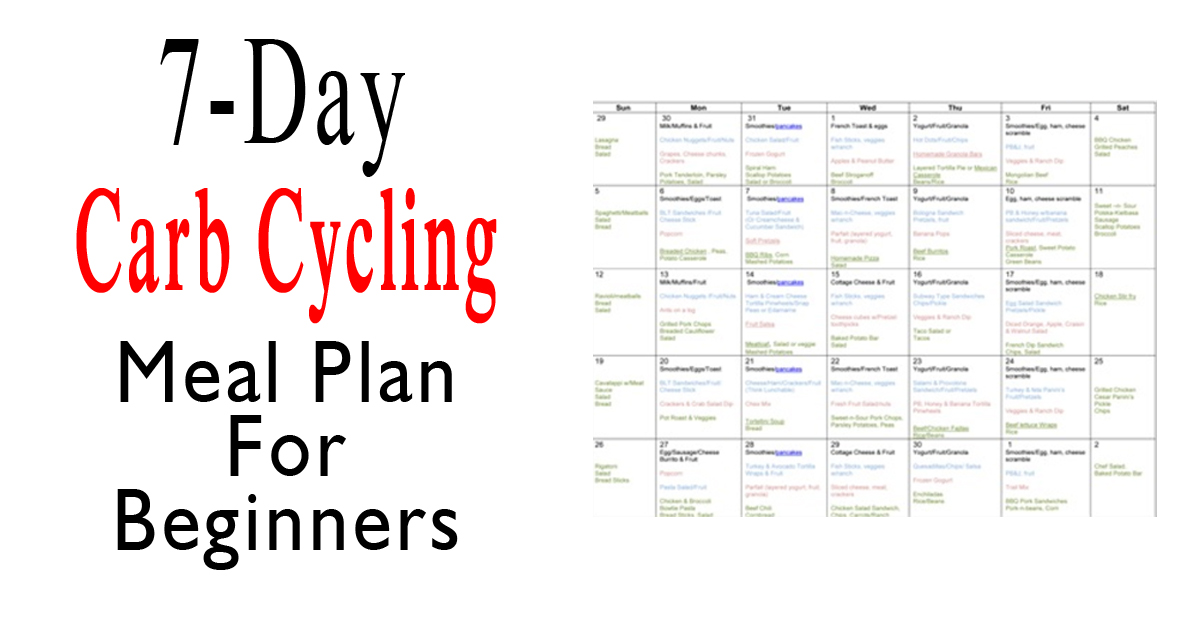 7-Day Carb Cycling Meal Plan For Beginners