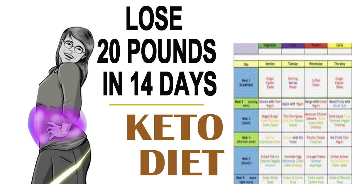 How To Lose 20 LBS In 14 Days Without Starving Yourself