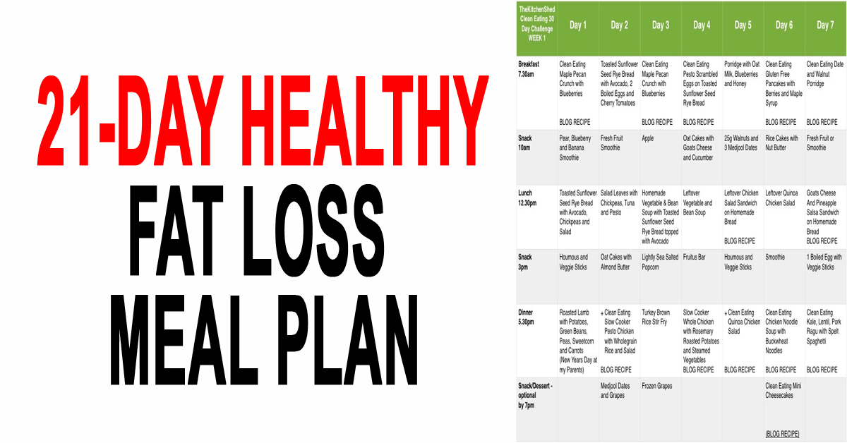 21-Day Healthy Fat Loss Meal Plan