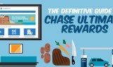 Chase Ultimate Rewards Review