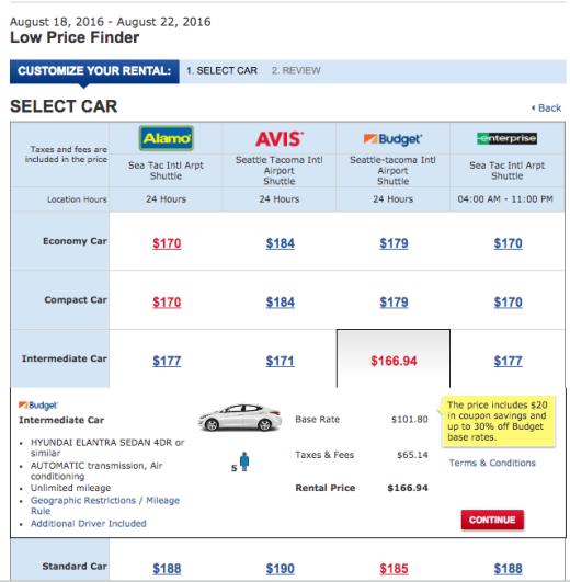 Budget Car Rental Drop Off Fee