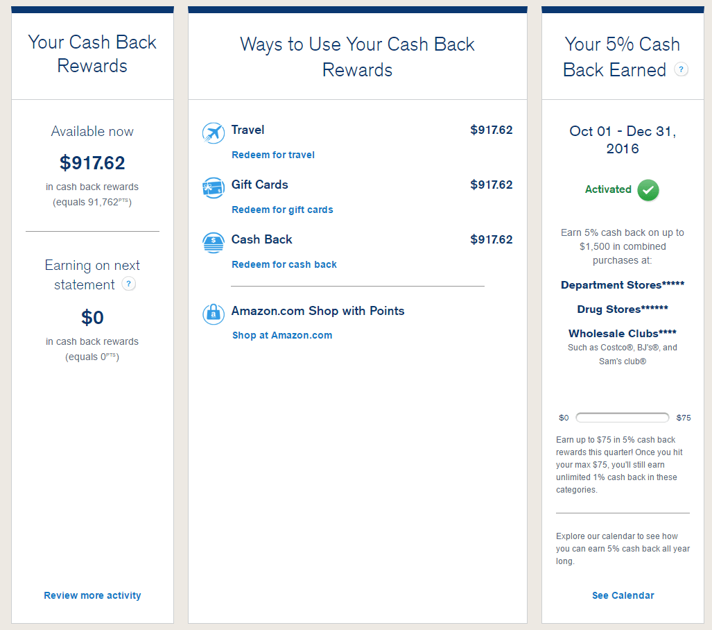 You Can See The Status Bar For Your Spending In The Bottom Right In This  Example, No Money Has Been Spent This Quarter In The Bonus Categories!