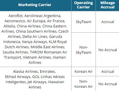 earning miles for korean air partner travel