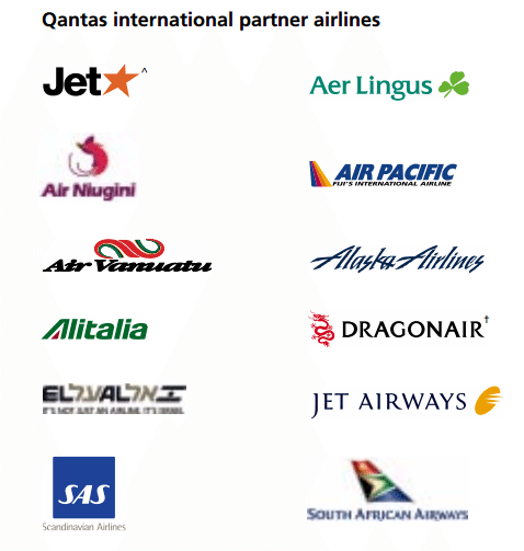 Qantas Frequent Flyer Airline Partners