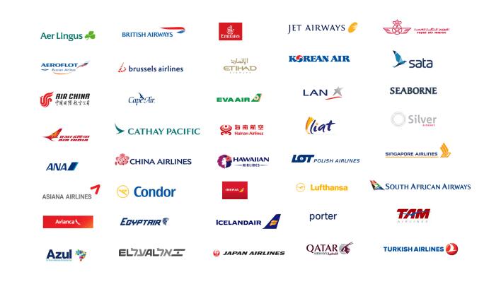jetblue partners