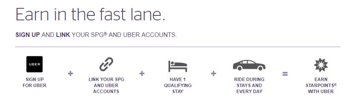 link spg and uber