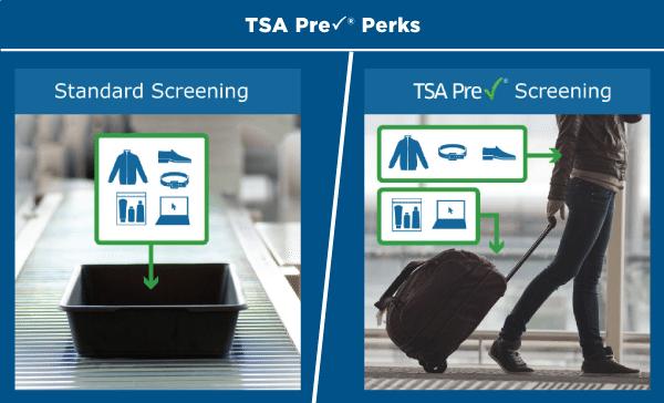 TSA PreCheck Perks