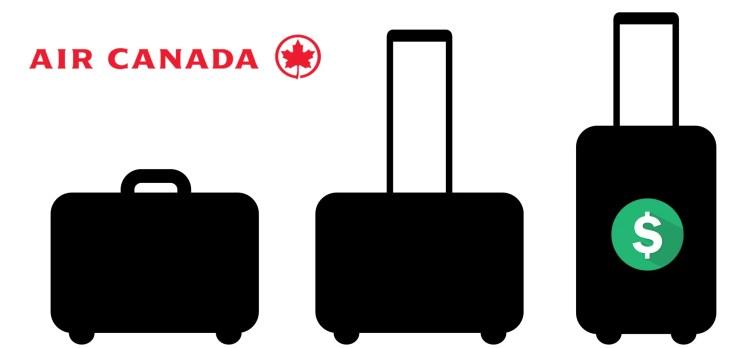 Air Canada baggage fees