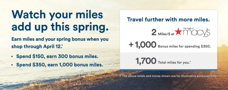 Alaska Mileage Plan Shopping Portal