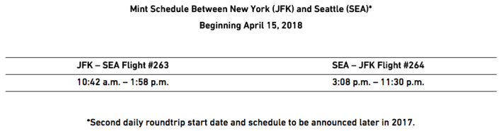 JetBlue JFK to SEA launch schedule