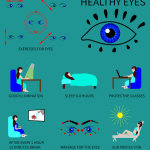 FOOD THAT BENEFITS TO GET BETTER VISION