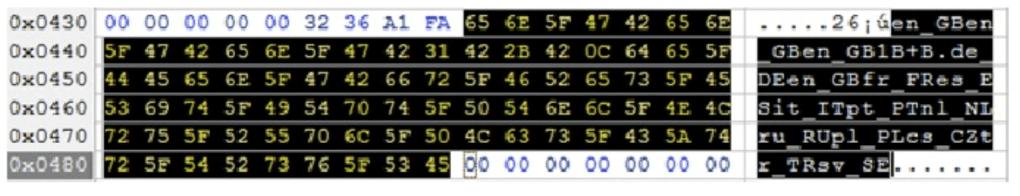 EEPROM - Languages EU version.