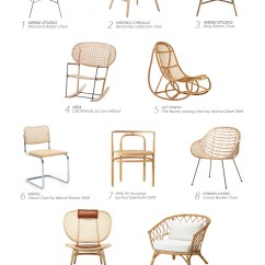 Chair Design Love Fold Up With Footrest Rattan Chairs We U P G R A D E S I N 4 Gronadal Ikea Lisa Hilland 5 The Nanny Rocking Att Pynta Nanna Ditzel 1969