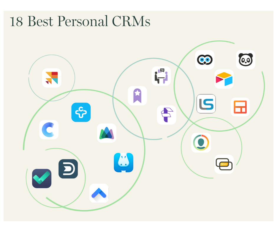 What Is Personal CRM? Definition, Guide and Tools