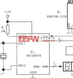 Dolphin Gauge Wiring Diagram For Electronic - wiring diagram ... on